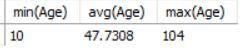 Age statistics