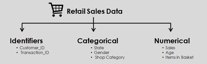 Dataset_Description